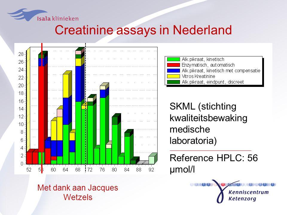 Met dank aan Jacques Wetzels Creatinine assays in Nederland SKML (stichting kwaliteitsbewaking medische laboratoria) Reference HPLC: 56 µmol/l