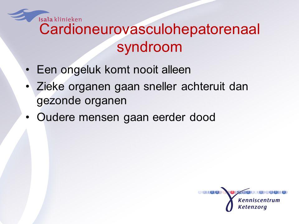 Cardioneurovasculohepatorenaal syndroom Een ongeluk komt nooit alleen Zieke organen gaan sneller achteruit dan gezonde organen Oudere mensen gaan eerd