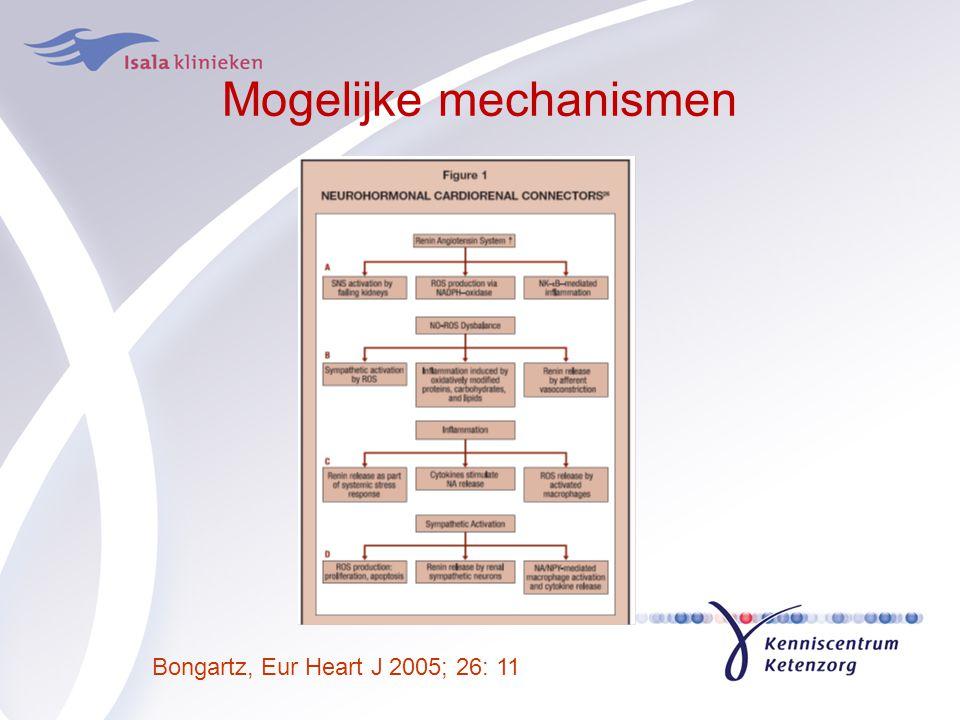 Mogelijke mechanismen Bongartz, Eur Heart J 2005; 26: 11