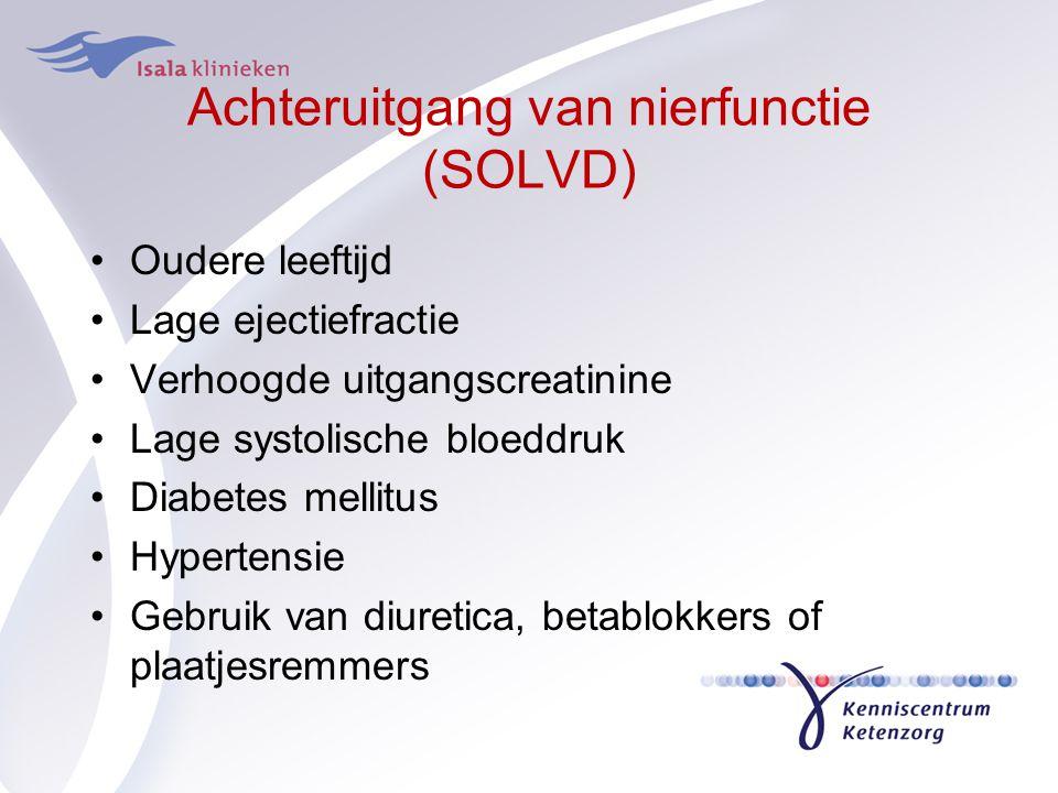 Achteruitgang van nierfunctie (SOLVD) Oudere leeftijd Lage ejectiefractie Verhoogde uitgangscreatinine Lage systolische bloeddruk Diabetes mellitus Hy
