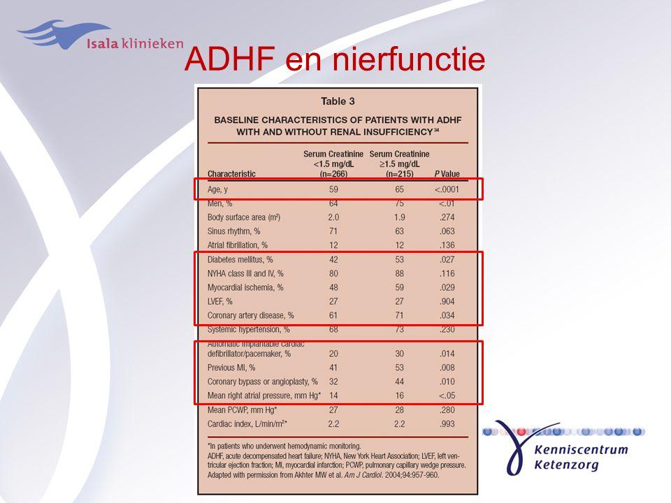 ADHF en nierfunctie