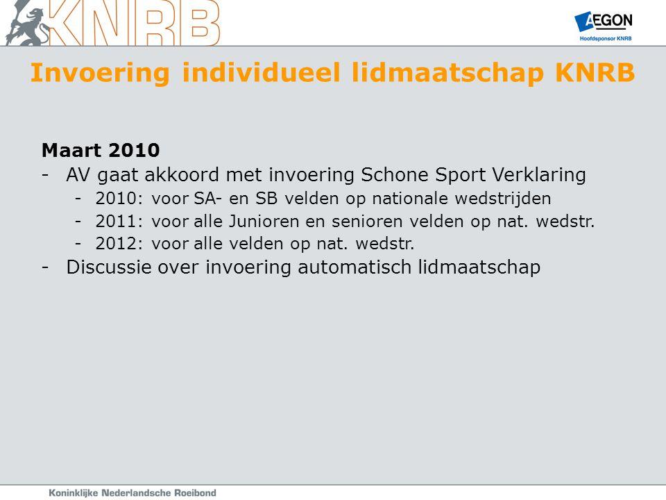Maart 2010 -AV gaat akkoord met invoering Schone Sport Verklaring -2010: voor SA- en SB velden op nationale wedstrijden -2011: voor alle Junioren en senioren velden op nat.