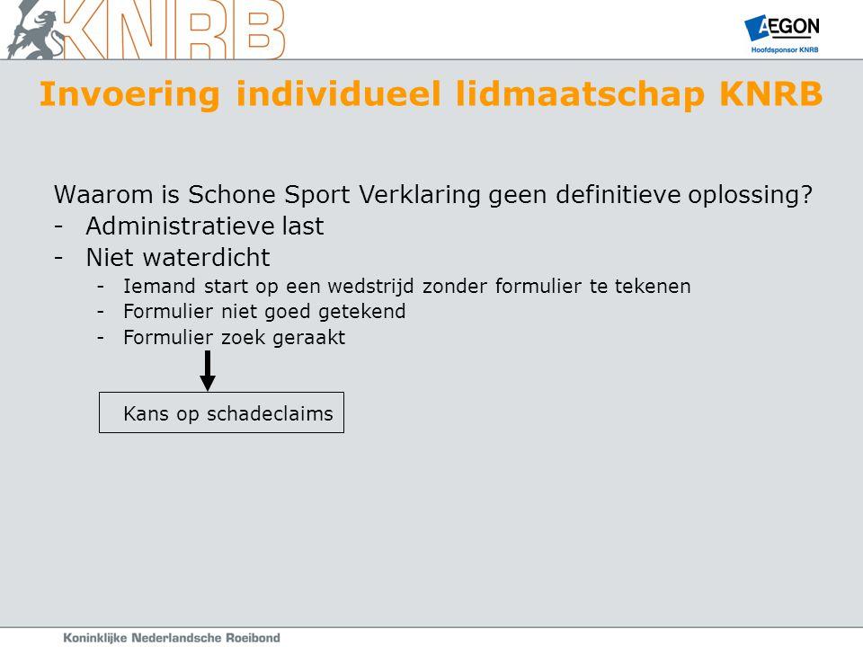 Waarom is Schone Sport Verklaring geen definitieve oplossing.