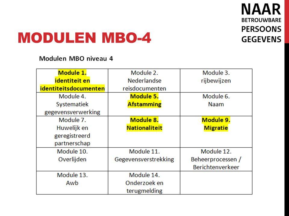 MODULEN MBO-4