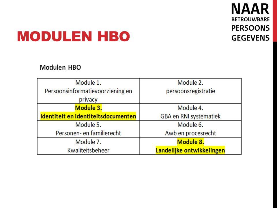 MODULEN HBO