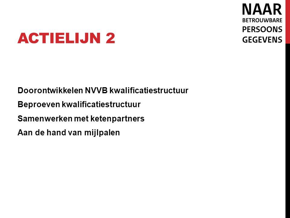 AD 2.CASUS -> OPEN VRAGEN + PARALLELLE VARIANTEN Doel van de proef: a.