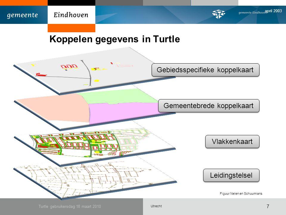 Utrecht april 2003 Turtle gebruikersdag 18 maart 2010 8 Controle gegevens door visualisatie toekenning verhard oppervlak (welk oppervlak gaat naar welke leiding)