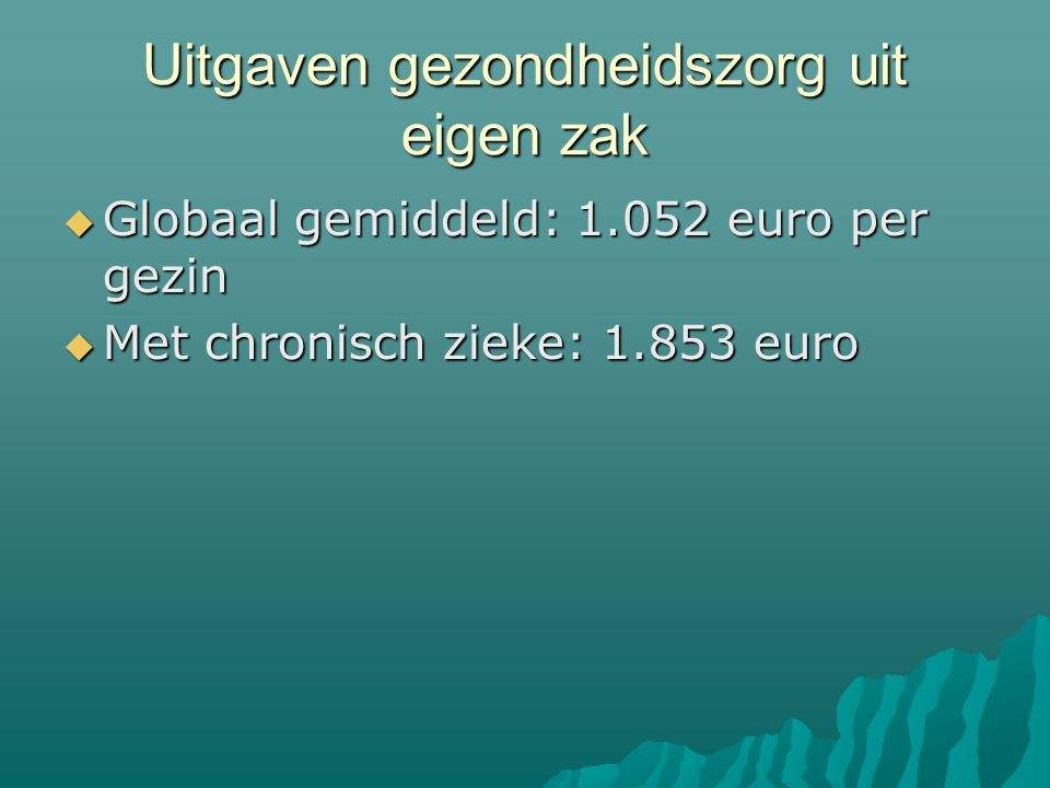 Uitgaven gezondheidszorg uit eigen zak  Globaal gemiddeld: 1.052 euro per gezin  Met chronisch zieke: 1.853 euro