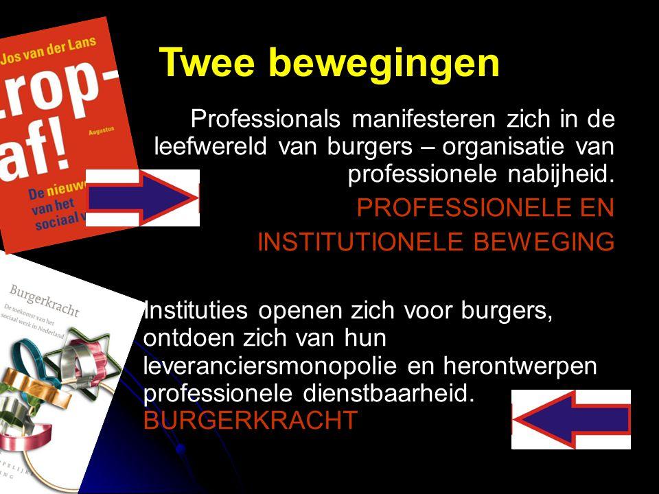Opkomst generalisten / sociale wijkteams Van veelvoud naar eenvoud EERSTE LIJN (Enschede/Leeuwarden) – TWEEDE LIJN Weg uit de systeemwereld Leefwereld als spreekkamer