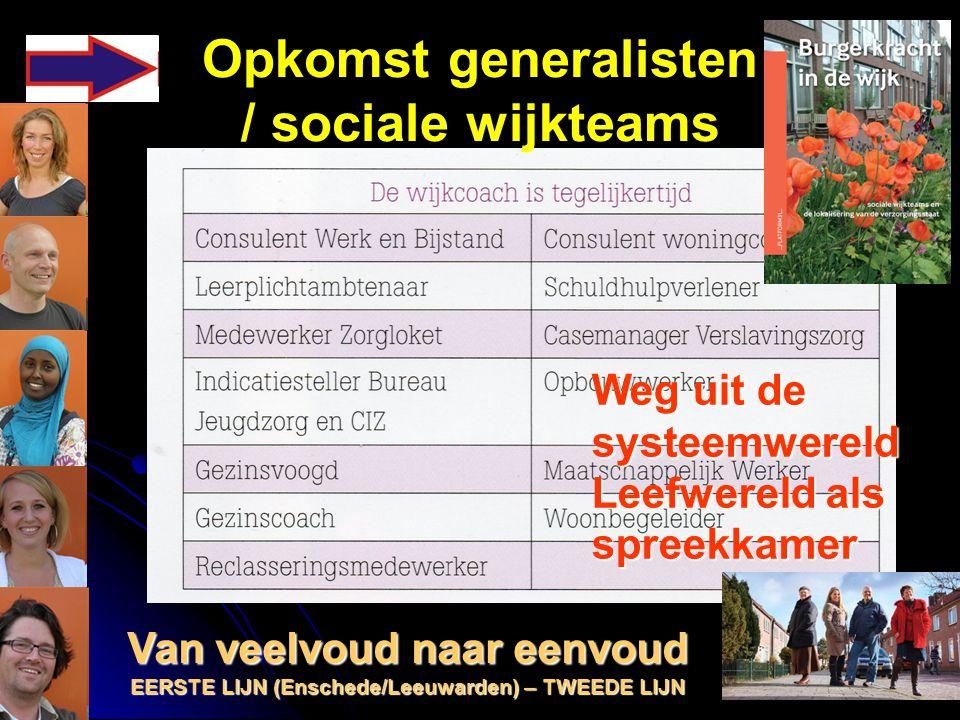 Opkomst generalisten / sociale wijkteams Van veelvoud naar eenvoud EERSTE LIJN (Enschede/Leeuwarden) – TWEEDE LIJN Weg uit de systeemwereld Leefwereld