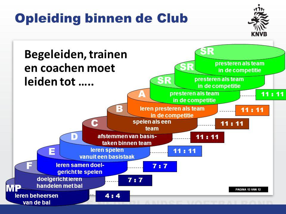 PAGINA 15 VAN 12 Begeleiden, trainen en coachen moet leiden tot ….. leren beheersen van de bal 4 : 411 : 11 7 : 7 F E D C B A SR leren beheersen van d
