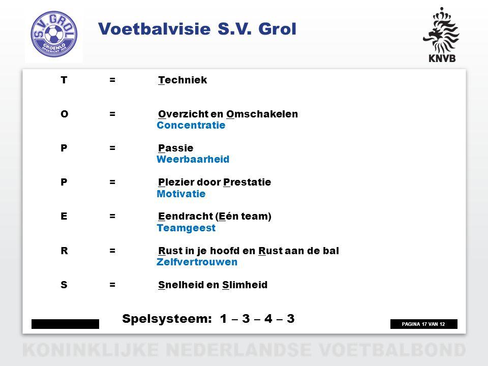 PAGINA 17 VAN 12 Voetbalvisie S.V. Grol T=Techniek O=Overzicht en Omschakelen Concentratie P=Passie Weerbaarheid P=Plezier door Prestatie Motivatie E=