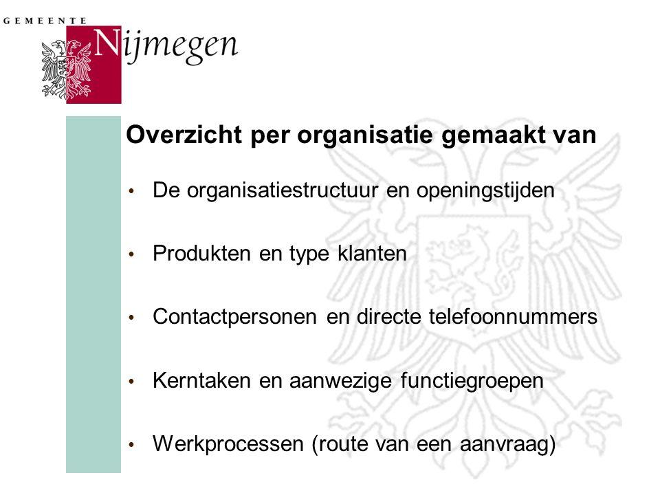 Overzicht per organisatie gemaakt van De organisatiestructuur en openingstijden Produkten en type klanten Contactpersonen en directe telefoonnummers Kerntaken en aanwezige functiegroepen Werkprocessen (route van een aanvraag)