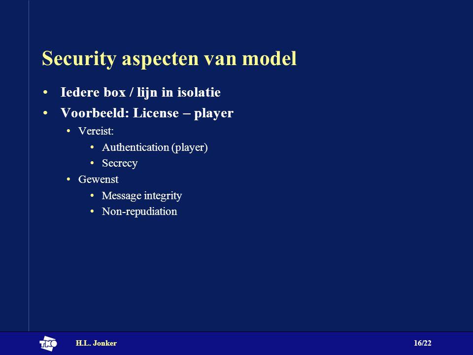 H.L. Jonker16/22 Security aspecten van model Iedere box / lijn in isolatie Voorbeeld: License – player Vereist: Authentication (player) Secrecy Gewens