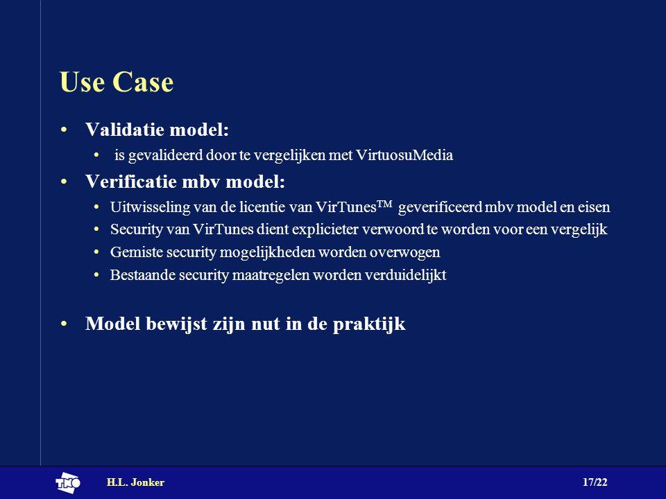H.L. Jonker17/22 Use Case Validatie model: is gevalideerd door te vergelijken met VirtuosuMedia Verificatie mbv model: Uitwisseling van de licentie va