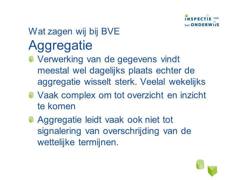 Wat zagen wij bij BVE Aggregatie Verwerking van de gegevens vindt meestal wel dagelijks plaats echter de aggregatie wisselt sterk.
