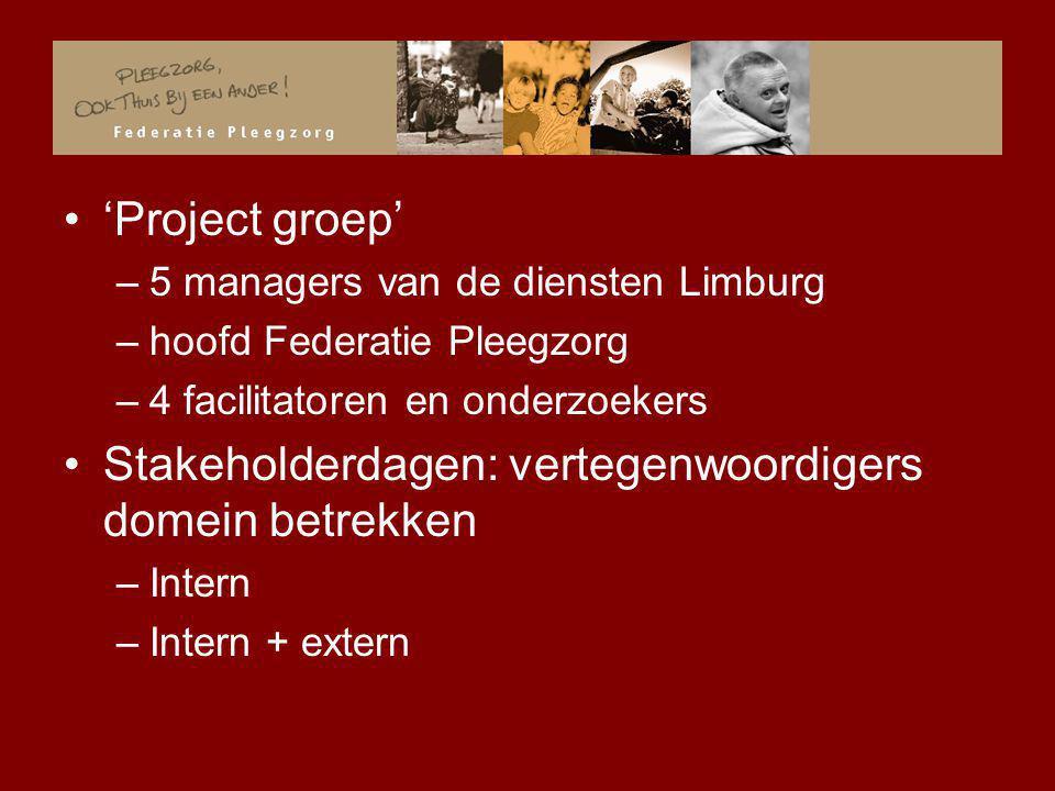 'Project groep' –5 managers van de diensten Limburg –hoofd Federatie Pleegzorg –4 facilitatoren en onderzoekers Stakeholderdagen: vertegenwoordigers domein betrekken –Intern –Intern + extern