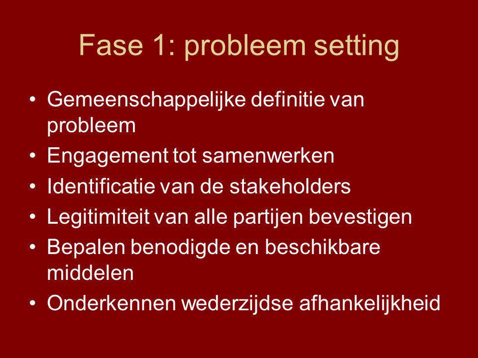 Fase 1: probleem setting Gemeenschappelijke definitie van probleem Engagement tot samenwerken Identificatie van de stakeholders Legitimiteit van alle partijen bevestigen Bepalen benodigde en beschikbare middelen Onderkennen wederzijdse afhankelijkheid