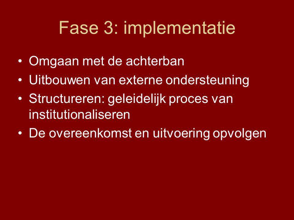 Fase 3: implementatie Omgaan met de achterban Uitbouwen van externe ondersteuning Structureren: geleidelijk proces van institutionaliseren De overeenkomst en uitvoering opvolgen