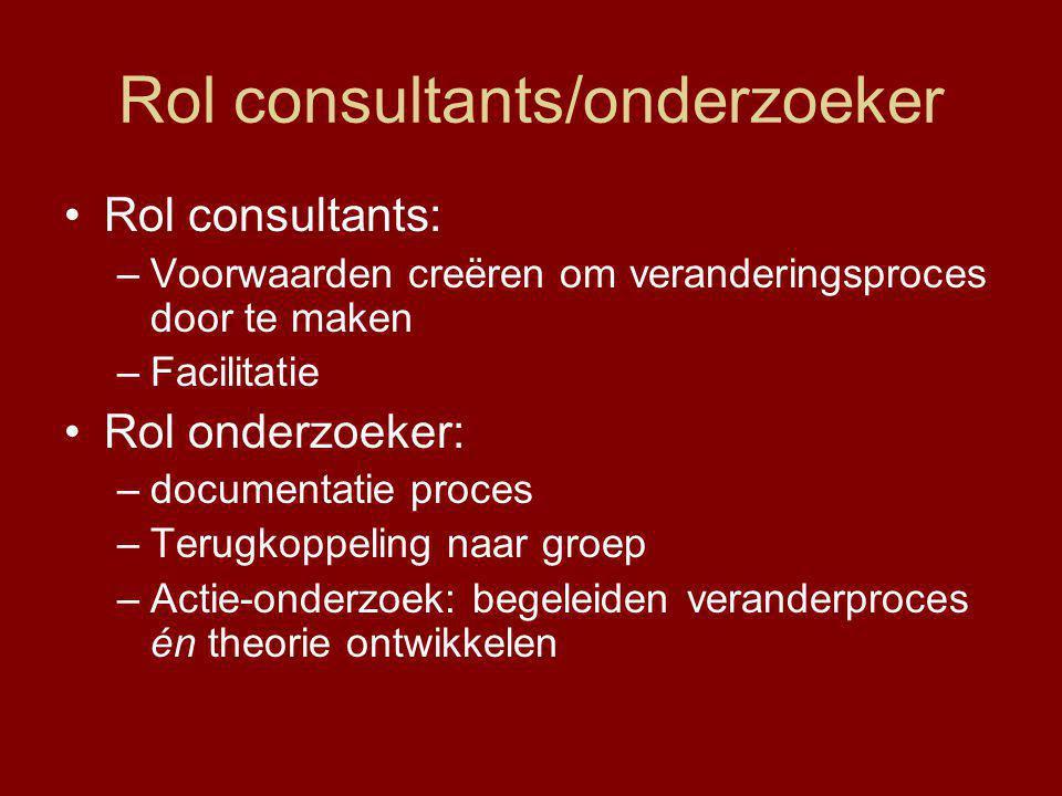 Rol consultants/onderzoeker Rol consultants: –Voorwaarden creëren om veranderingsproces door te maken –Facilitatie Rol onderzoeker: –documentatie proces –Terugkoppeling naar groep –Actie-onderzoek: begeleiden veranderproces én theorie ontwikkelen