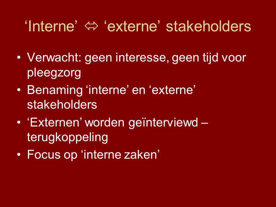 'Interne'  'externe' stakeholders Verwacht: geen interesse, geen tijd voor pleegzorg Benaming 'interne' en 'externe' stakeholders 'Externen' worden geïnterviewd – terugkoppeling Focus op 'interne zaken'