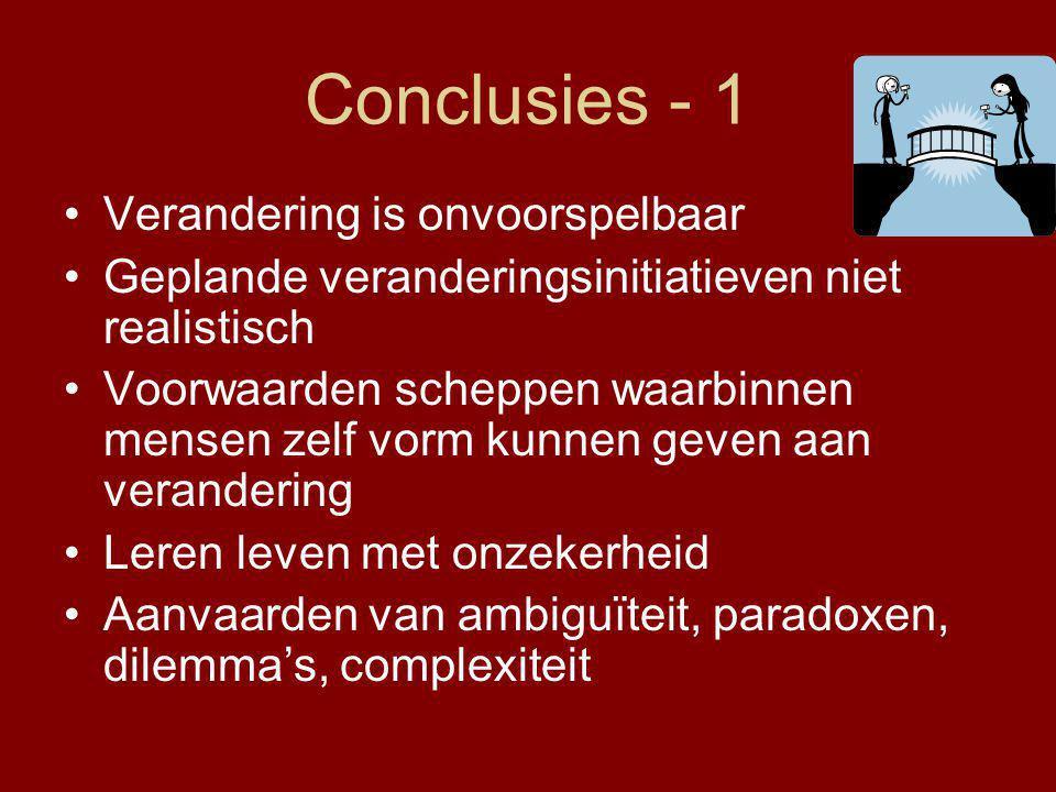 Conclusies - 1 Verandering is onvoorspelbaar Geplande veranderingsinitiatieven niet realistisch Voorwaarden scheppen waarbinnen mensen zelf vorm kunnen geven aan verandering Leren leven met onzekerheid Aanvaarden van ambiguïteit, paradoxen, dilemma's, complexiteit