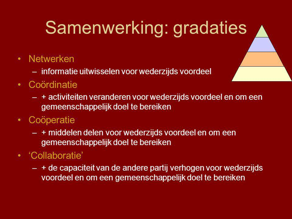 Dataverzameling doorheen tijd Stakeholder analyse Stakeholder interviews (34) Terugkoppelings- sessies  Documentatie vergadermomenten + dagboeknotities  Kritische incidenten interviews (9)