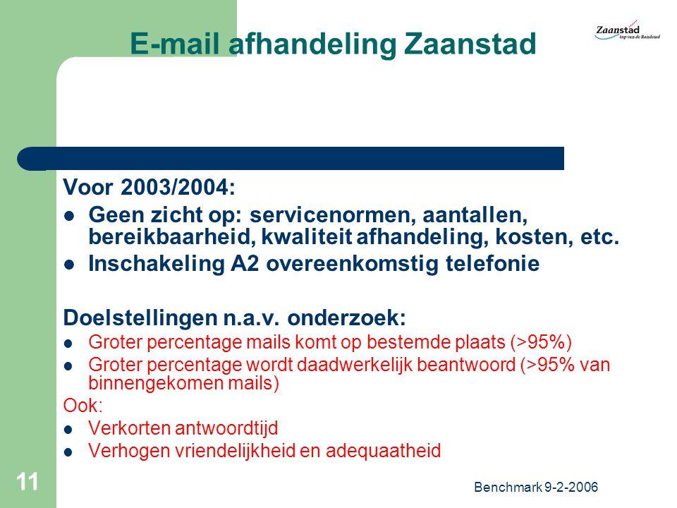 Benchmark 9-2-2006 11 E-mail afhandeling Zaanstad Voor 2003/2004: Geen zicht op: servicenormen, aantallen, bereikbaarheid, kwaliteit afhandeling, kosten, etc.