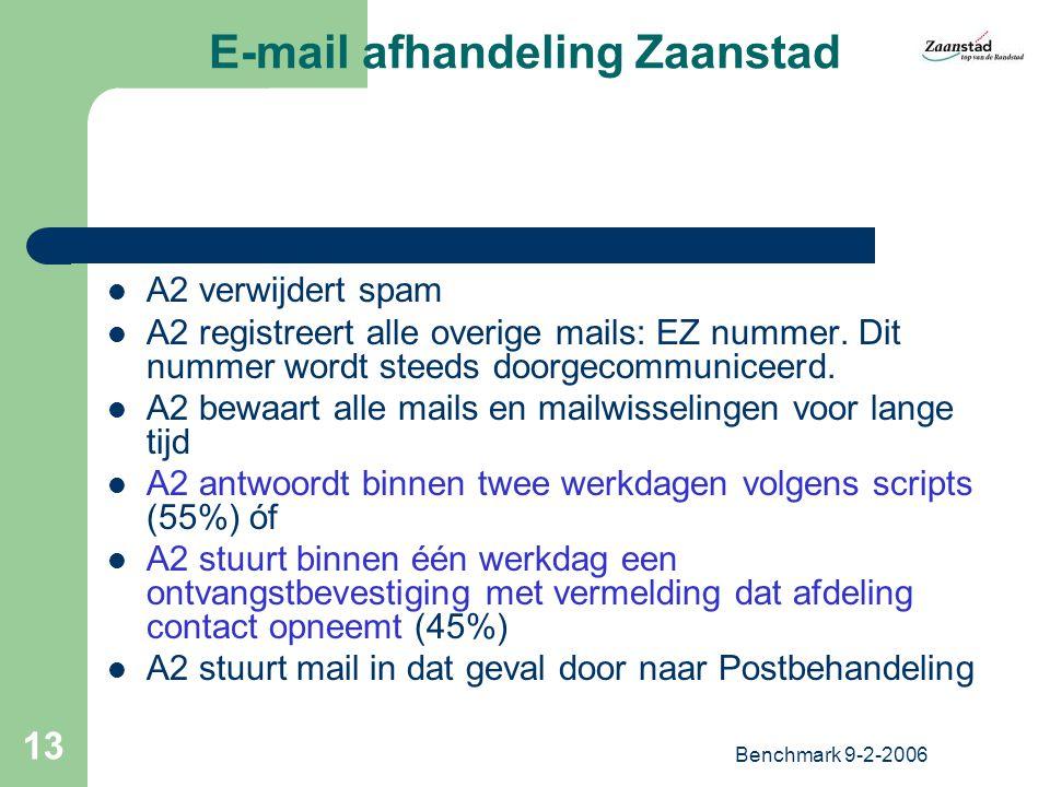 Benchmark 9-2-2006 13 E-mail afhandeling Zaanstad A2 verwijdert spam A2 registreert alle overige mails: EZ nummer.