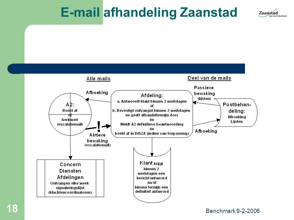 Benchmark 9-2-2006 18 E-mail afhandeling Zaanstad