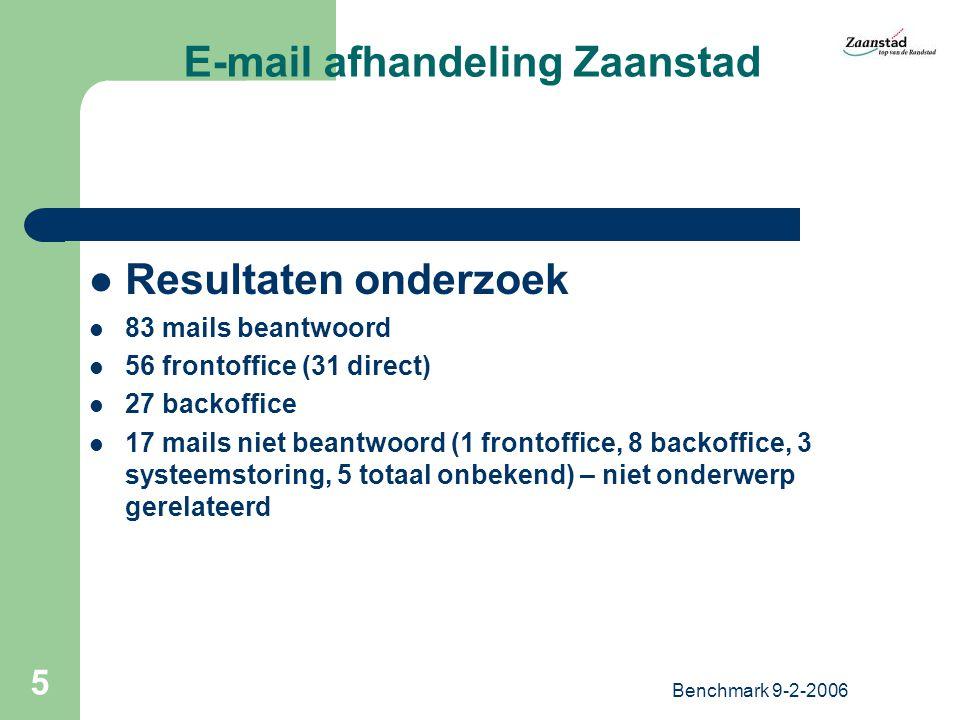 Benchmark 9-2-2006 5 E-mail afhandeling Zaanstad Resultaten onderzoek 83 mails beantwoord 56 frontoffice (31 direct) 27 backoffice 17 mails niet beantwoord (1 frontoffice, 8 backoffice, 3 systeemstoring, 5 totaal onbekend) – niet onderwerp gerelateerd