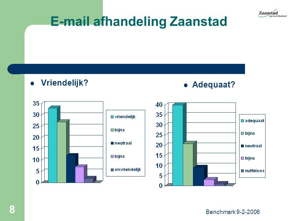 Benchmark 9-2-2006 8 E-mail afhandeling Zaanstad Vriendelijk Adequaat