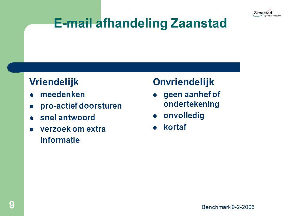 Benchmark 9-2-2006 20 E-mail afhandeling Zaanstad Nu: Zicht op: servicenormen, aantallen, bereikbaarheid, kwaliteit afhandeling, kosten, etc.