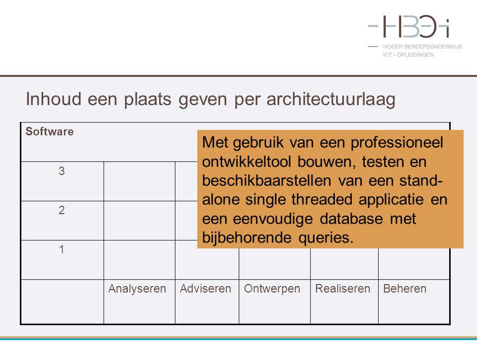 Inhoud een plaats geven per architectuurlaag Software 3 2 1 AnalyserenAdviserenOntwerpenRealiserenBeheren Met gebruik van een professioneel ontwikkelt