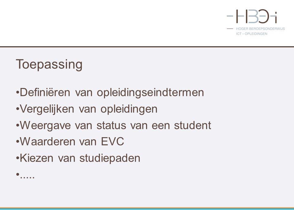 Toepassing Definiëren van opleidingseindtermen Vergelijken van opleidingen Weergave van status van een student Waarderen van EVC Kiezen van studiepade
