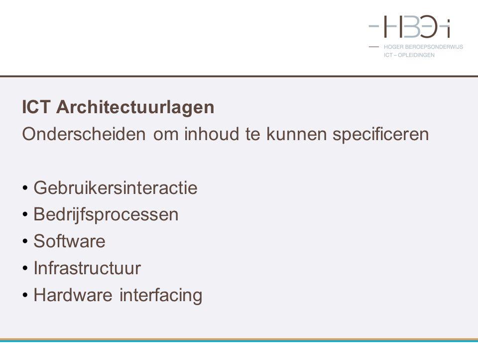 ICT Architectuurlagen Onderscheiden om inhoud te kunnen specificeren Gebruikersinteractie Bedrijfsprocessen Software Infrastructuur Hardware interfaci