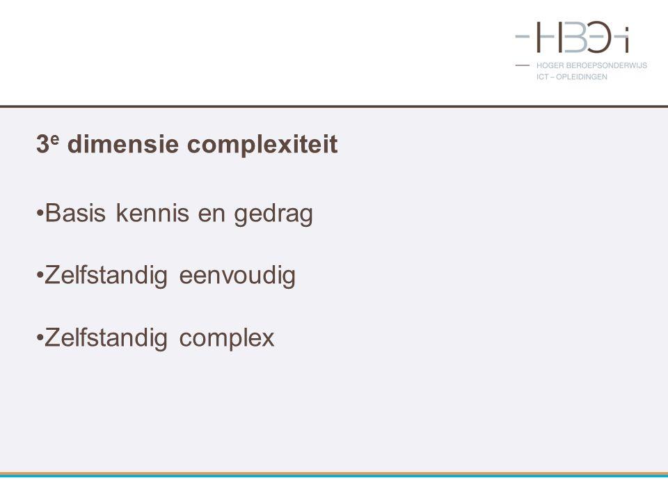 3 e dimensie complexiteit Basis kennis en gedrag Zelfstandig eenvoudig Zelfstandig complex