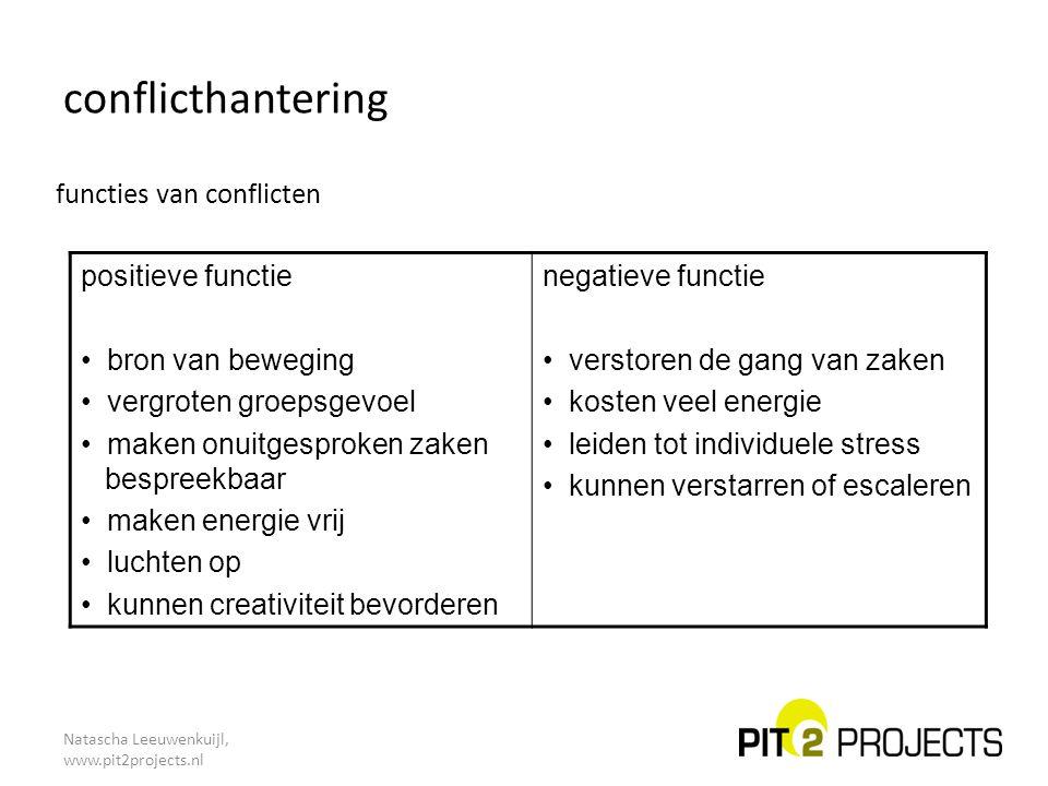 Natascha Leeuwenkuijl, www.pit2projects.nl conflicthantering functies van conflicten positieve functie bron van beweging vergroten groepsgevoel maken