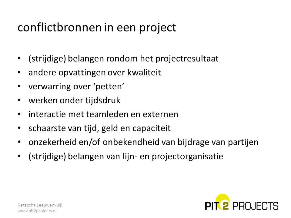 Natascha Leeuwenkuijl, www.pit2projects.nl conflictbronnen in een project (strijdige) belangen rondom het projectresultaat andere opvattingen over kwa