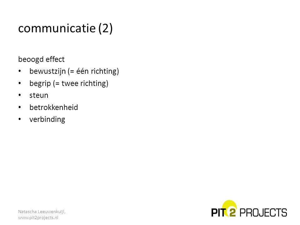 Natascha Leeuwenkuijl, www.pit2projects.nl communicatie (2) beoogd effect bewustzijn (= één richting) begrip (= twee richting) steun betrokkenheid ver