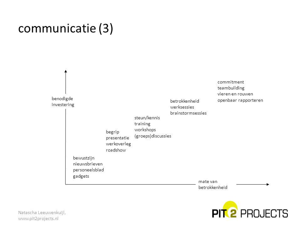 Natascha Leeuwenkuijl, www.pit2projects.nl communicatie (3) benodigde investering mate van betrokkenheid bewustzijn nieuwsbrieven personeelsblad gadge