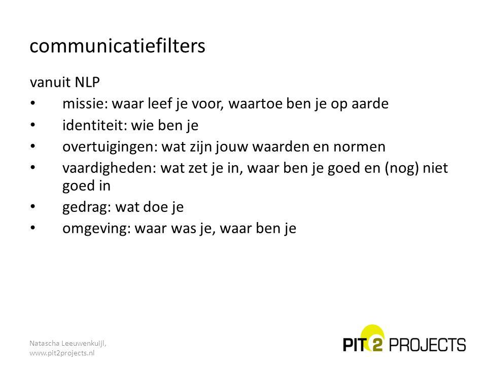 Natascha Leeuwenkuijl, www.pit2projects.nl communicatiefilters vanuit NLP missie: waar leef je voor, waartoe ben je op aarde identiteit: wie ben je ov