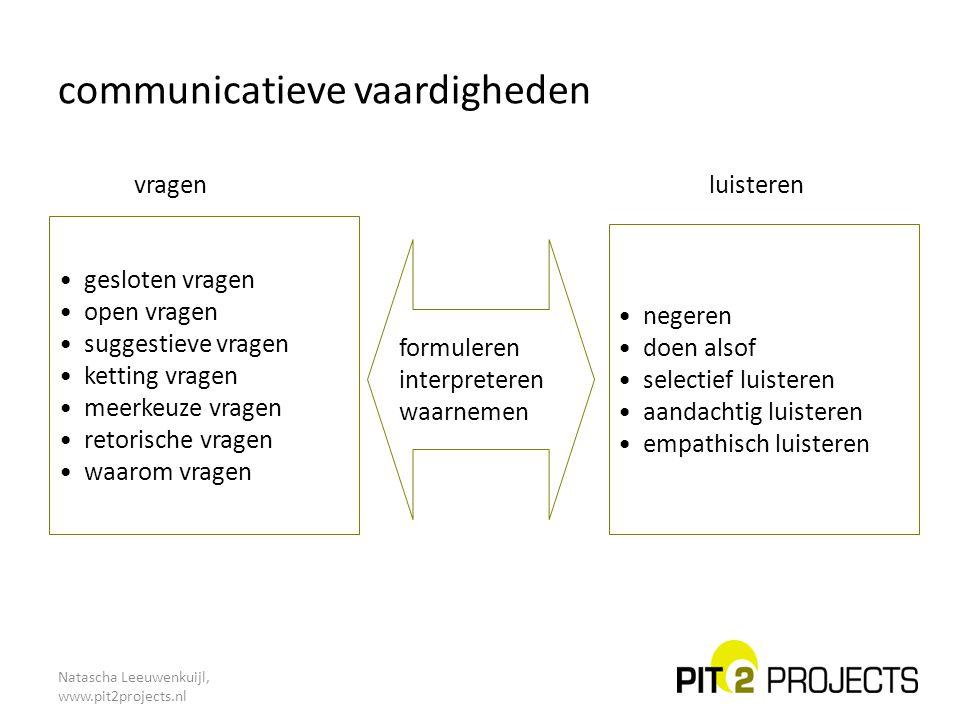 Natascha Leeuwenkuijl, www.pit2projects.nl communicatieve vaardigheden gesloten vragen open vragen suggestieve vragen ketting vragen meerkeuze vragen