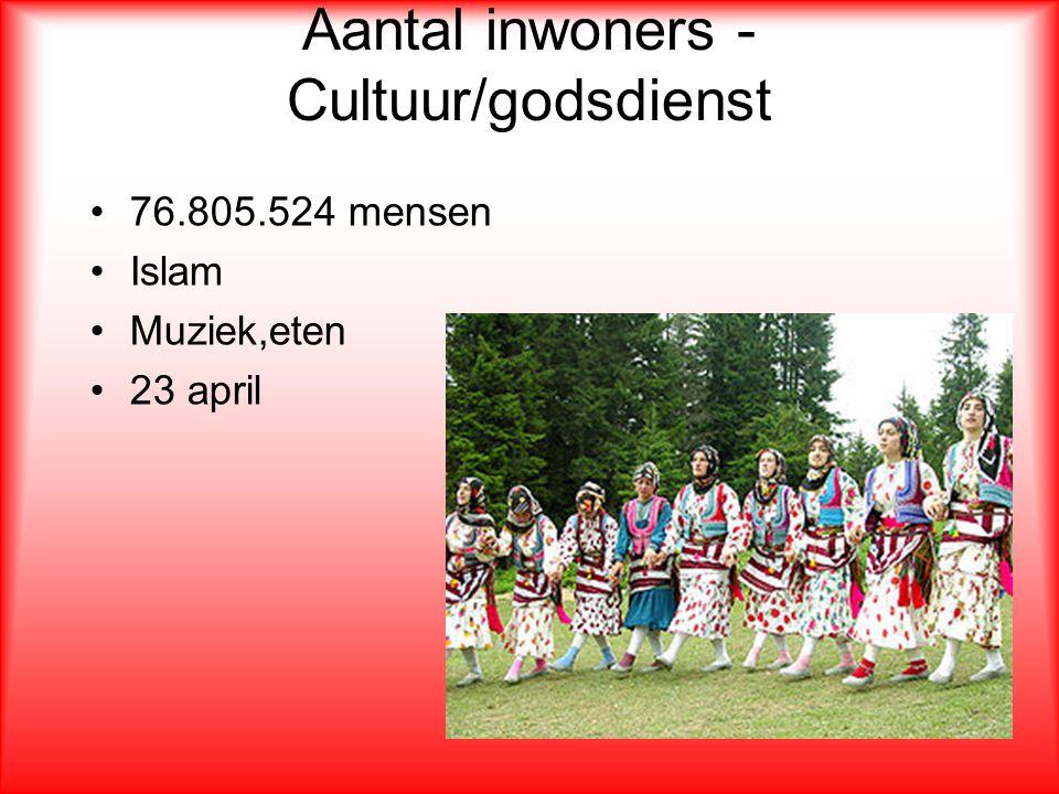 Aantal inwoners - Cultuur/godsdienst 76.805.524 mensen Islam Muziek,eten 23 april