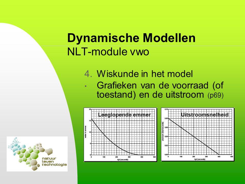 Dynamische Modellen NLT-module vwo 4.Wiskunde in het model Grafieken van de voorraad (of toestand) en de uitstroom (p69) Leeglopende emmerUitstroomsne