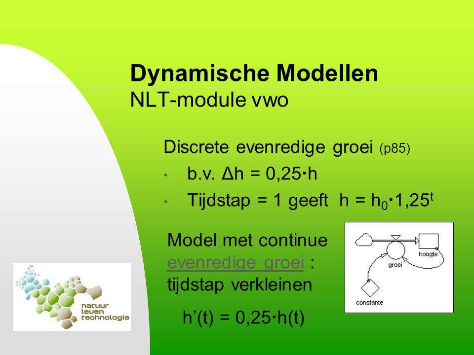 Dynamische Modellen NLT-module vwo Discrete evenredige groei (p85) b.v. Δh = 0,25  h Tijdstap = 1 geeft h = h 0  1,25 t Model met continue evenredig