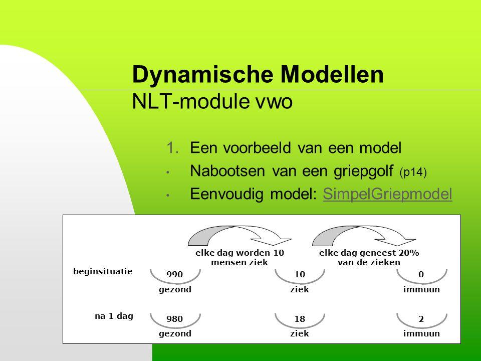 Dynamische Modellen NLT-module vwo 1.Een voorbeeld van een model Nabootsen van een griepgolf (p14) Eenvoudig model: SimpelGriepmodelSimpelGriepmodel b