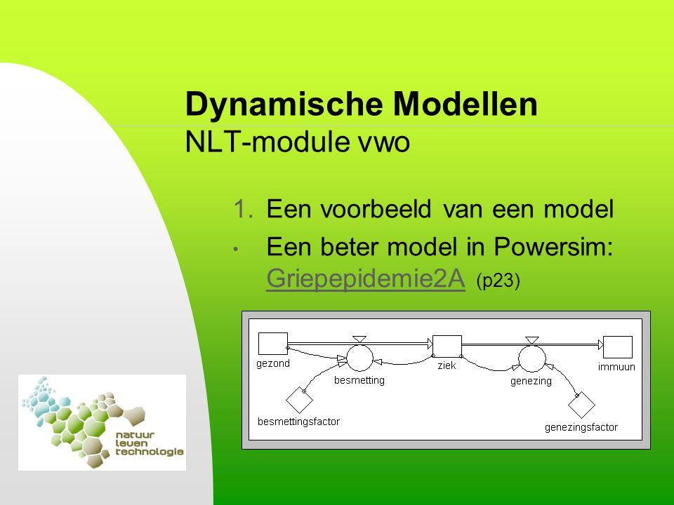 Dynamische Modellen NLT-module vwo 1.Een voorbeeld van een model Een beter model in Powersim: Griepepidemie2A (p23) Griepepidemie2A
