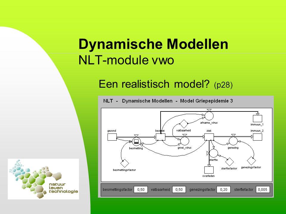 Dynamische Modellen NLT-module vwo 2.Toestand en verandering Voorbeeld: jaarlijkse groei van de White Pine (p43)