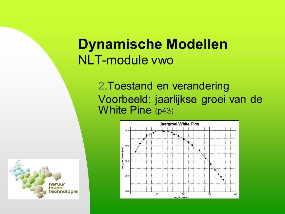 Dynamische Modellen NLT-module vwo 2.Toestand en verandering Een Excelmodel voor de jaarlijkse groei van de White Pine (p45)White Pine Een model in Powersim: